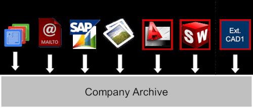 Grafik: Universelle Software fürs Firmenarchiv Vistapoint – FD/METHCON
